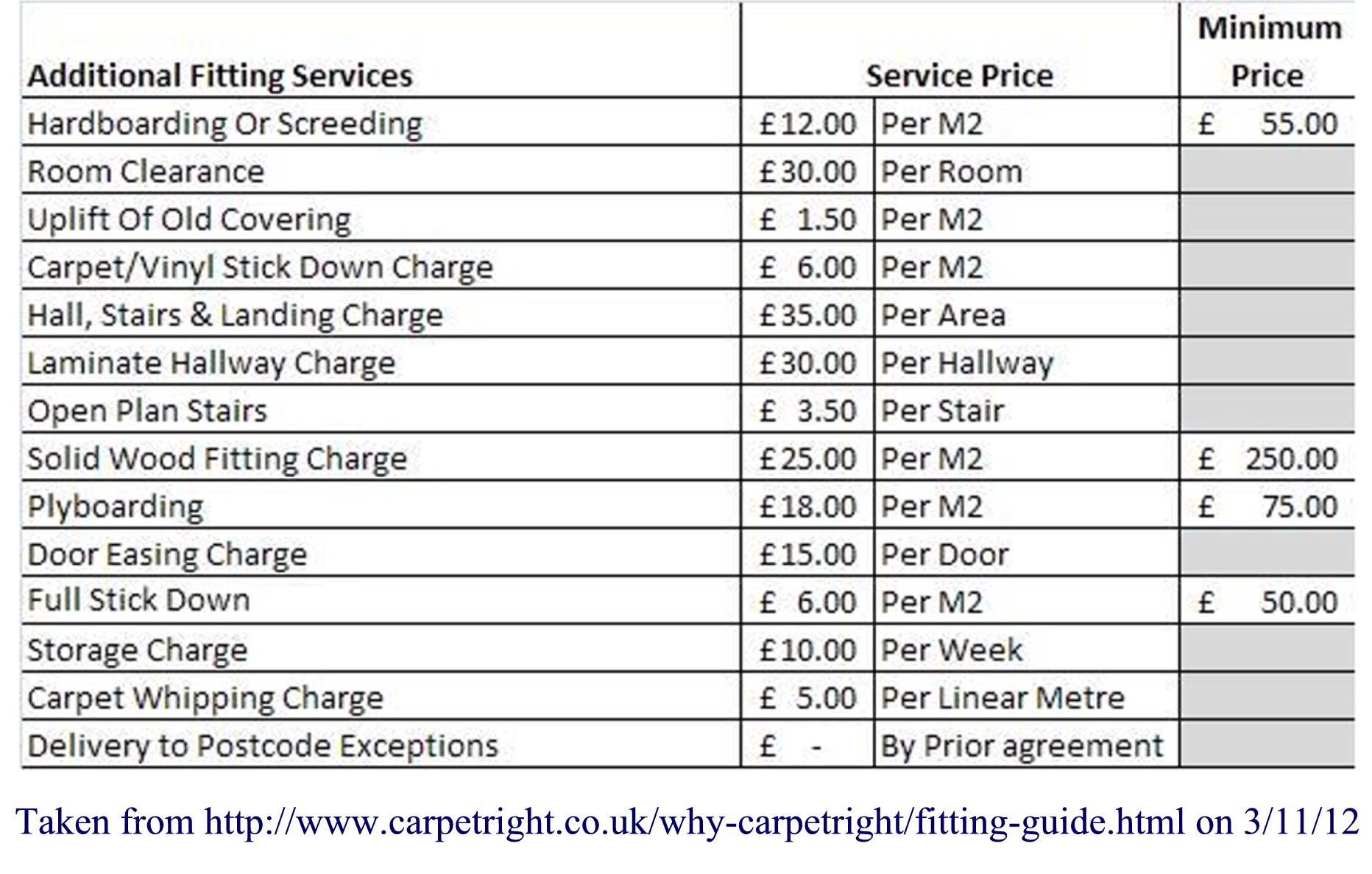 carpet fitting cost calculator carpet fitting amp price guide 10516